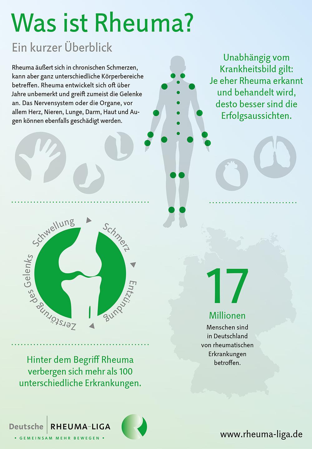 Rheuma - Rheuma-Liga Berlin