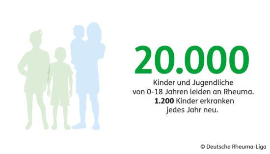 Anzahl an Rheuma erkrankter Kinder und Jugendlicher